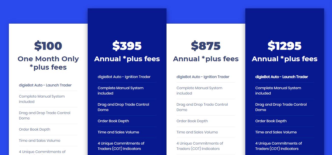 Digiebot Price