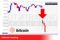 Bitcoin's Price Falls Below $35k: Is It Crashing?