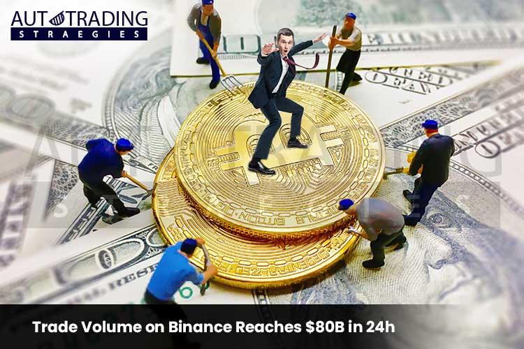 Trade Volume on Binance