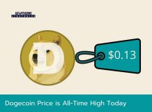 Dogecoin Price is All-Time High Today