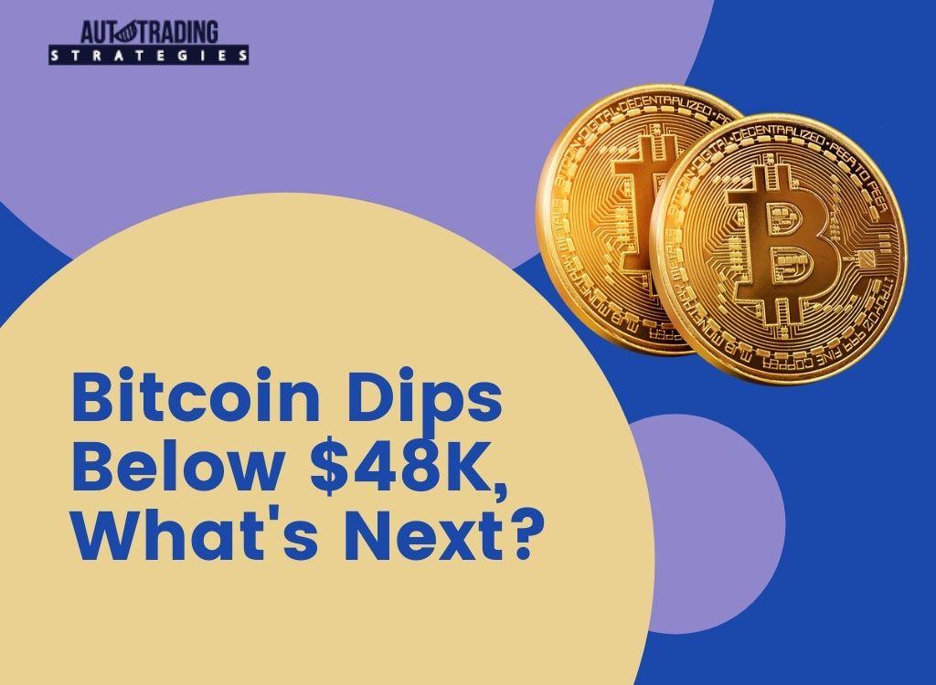Bitcoin Dips Below $48K